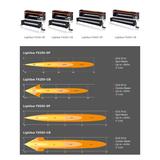 Osram LED Combo Lightbar FX250-CB 31CM_